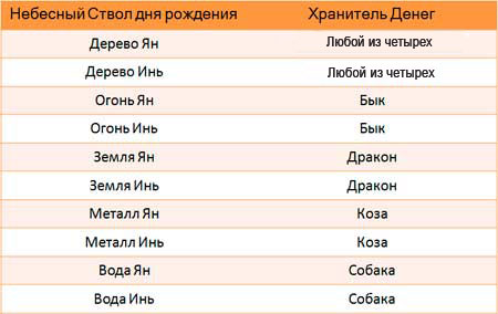 tabl_22